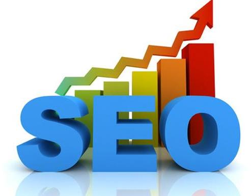 Best SEO in the World